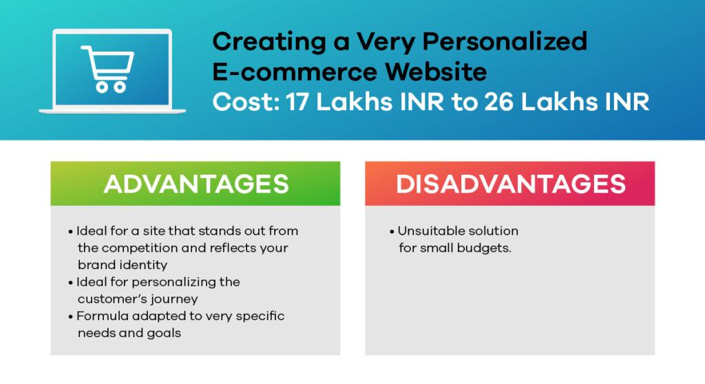 Cost_eCommerce_Website
