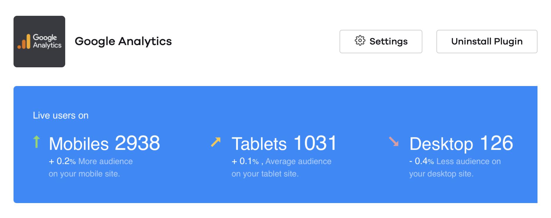 Google_Analytics_Plugin_Dukaan