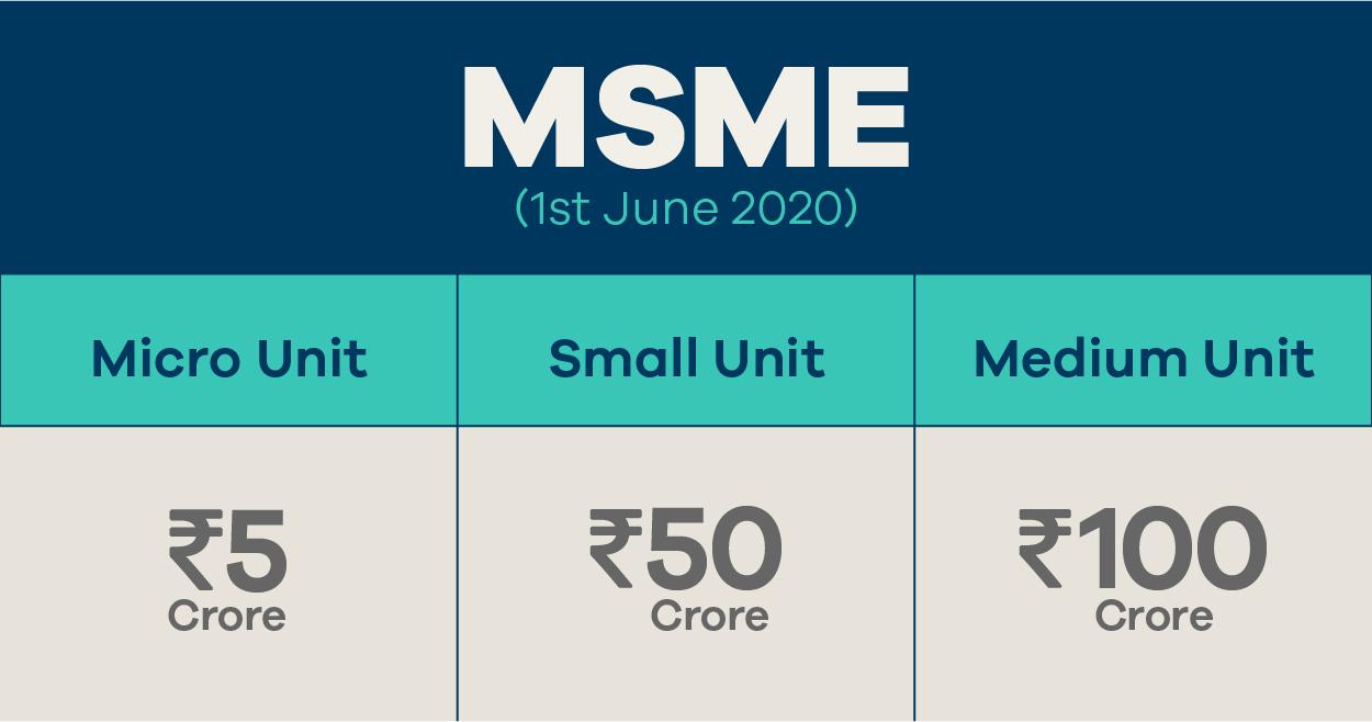 MSME definition