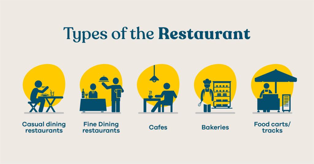 types of restaurant