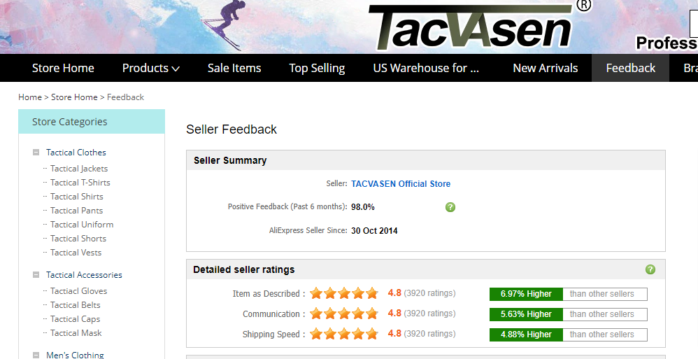 A seller with 4.5 star plus ratings