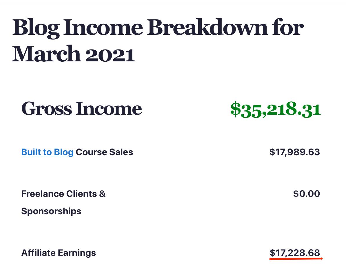 income report of ryrob.com